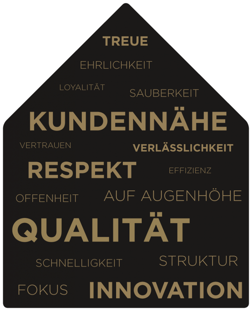 WWS Haustechnik GmbH - Wertebaum
